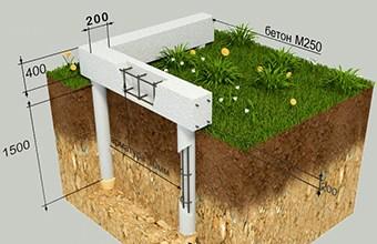 Фундамент для сезонных строений
